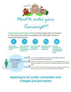 Student Transcripts Service (STS) Information
